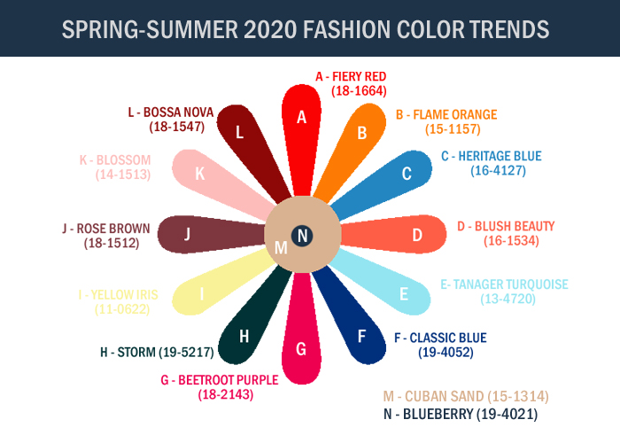 color trends in fashion clothing in Netherlands for Spring-Summer 2020